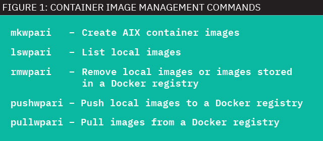 Kubernetes Management of AIX Containers | IBM Systems Media